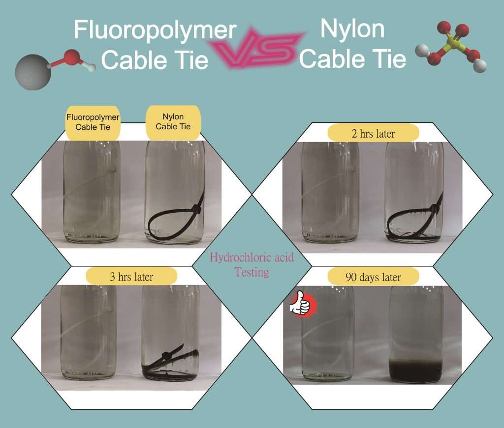 SPPIA's chemical resistance cable tie